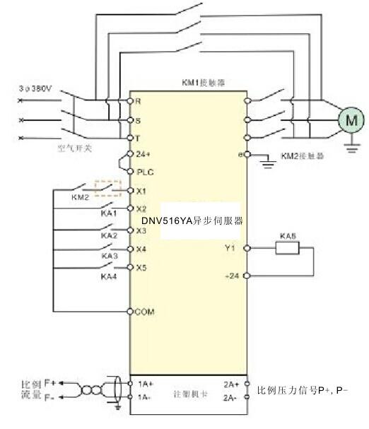 深圳市递恩电气技术有限公司,递恩电气,变频器,伺服器